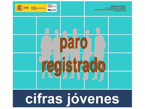 Paro registrado. Cifras Jóvenes Febrero 2015